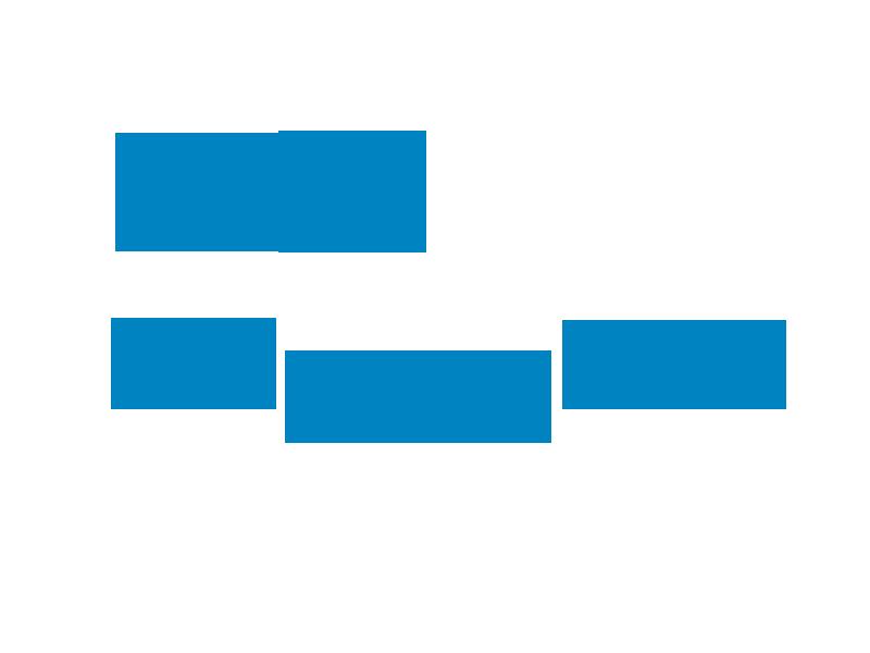Kenmannequin